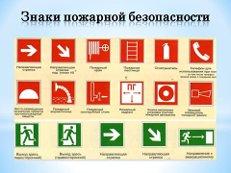 Тест по вопросам пожарной безопасности